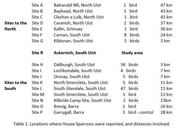 sites where birds seen.JPG
